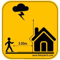 Safety distance to be respected in the event of a thunderstorm.